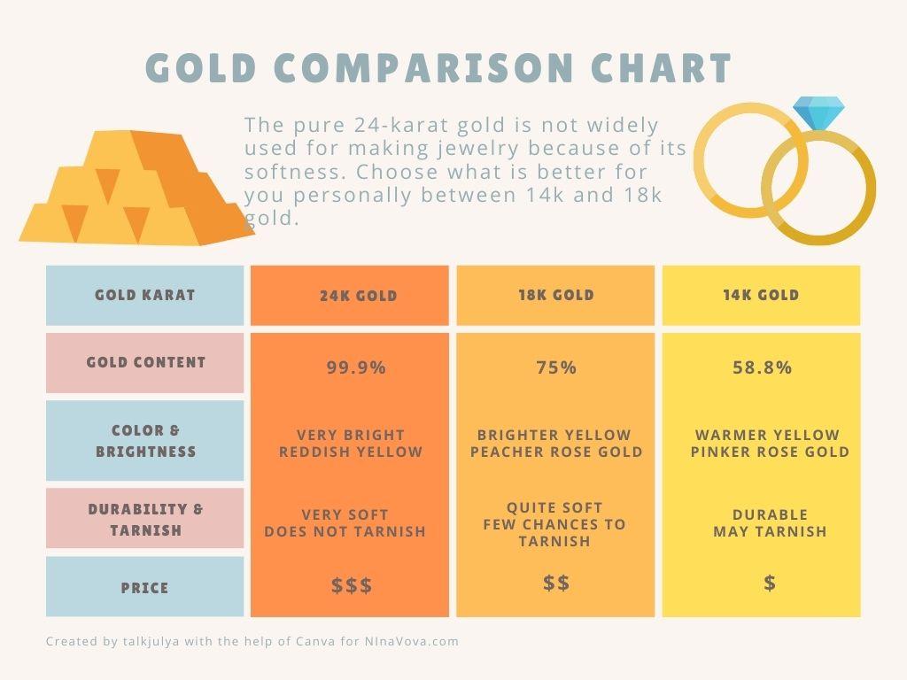 14k vs 18k gold